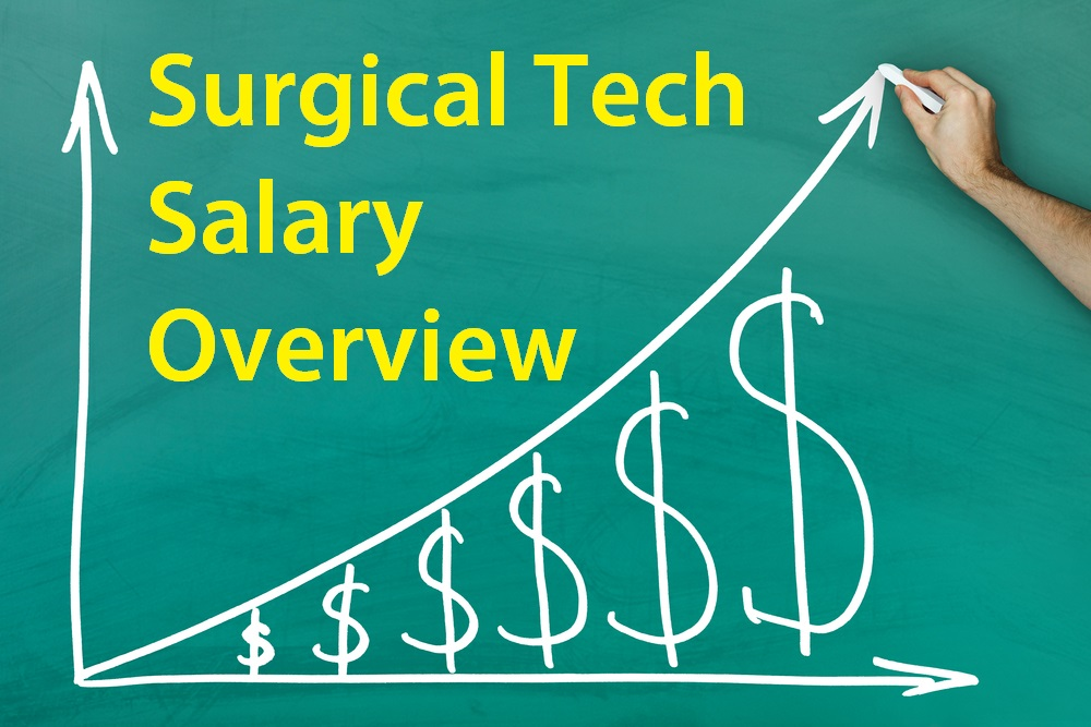 Surgical Tech Salary Overview